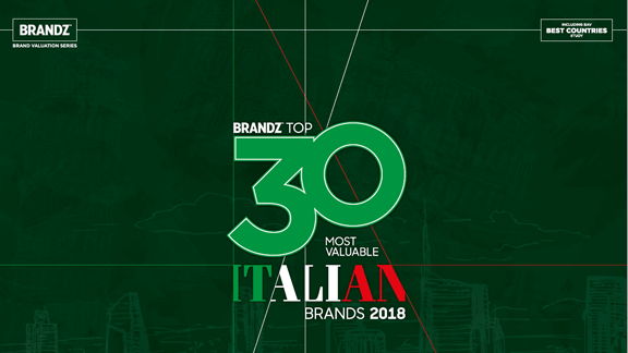 Premium Luxury Brands Top BrandZ Most Valuable Italian Brands 2018