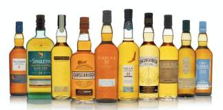 Diageo Unveils 2018 Scotch Whisky Special Releases Collection