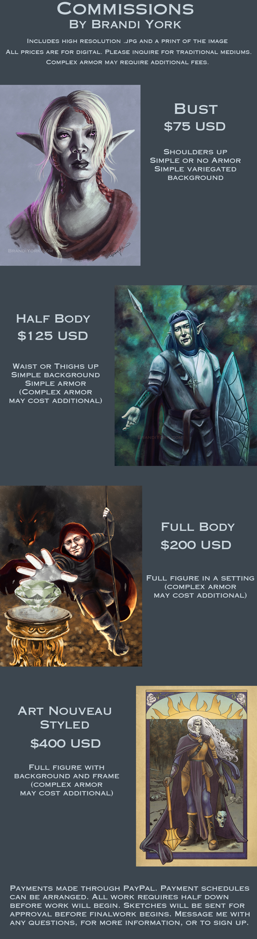 commission pricing