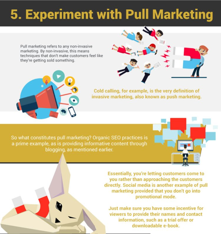 5. Experiment with Pull Marketing. Pull marketing refers to any non-invasive marketing. By non-invasive, this means techniques that don't make customers feel like they're getting sold something. Cold calling, for example, is the very definition of invasive marketing, also known as push marketing. So what constitutes pull marketing? Organic SEO practices is a prime example, as is providing informative content through blogging, as mentioned earlier. Essentially, you're letting customers come to you rather than approaching the customers directly. Social media is another example of pull marketing provided that you don't go into promotional mode. Just make sure you have some incentive for viewers to provide their names and contact information, such as a trial offer or downloadable e-book.