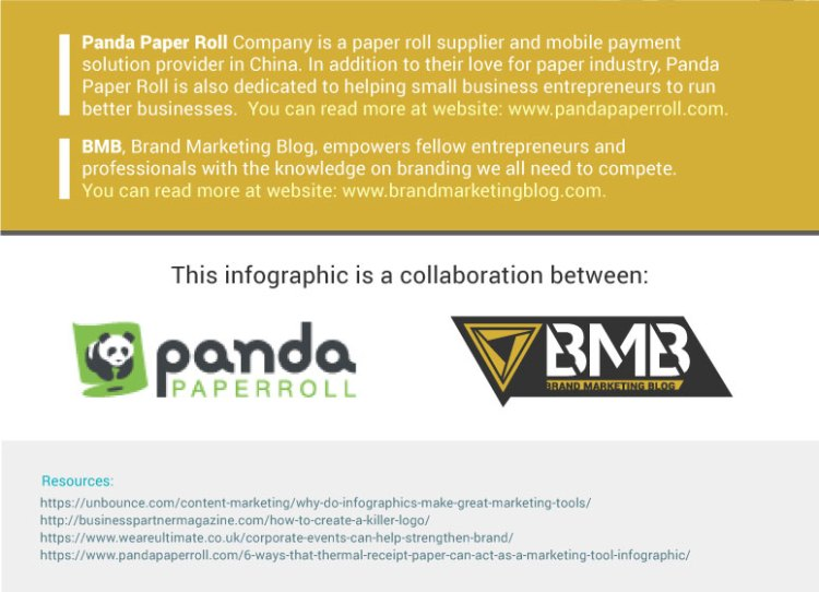 Panda Paper Roll Company is a paper roll supplier and mobile payment solution provider in China. In addition to their love for paper industry, Panda Paper Roll is also dedicated to helping small business entrepreneurs to run better businesses. You can read more at website: www.pandapaperroll.com. BMB, Brand Marketing Blog, empowers fellow entrepreneurs and professionals with the knowledge on branding we all need to compete. You can read more at website: www.brandmarketingblog.com. Resources: https://unbounce.com/content-marketing/why-do-infographics-make-great-marketing-tools/ http://businesspartnermagazine.com/how-to-create-a-killer-logo/ https://www.weareultimate.co.uk/corporate-events-can-help-strengthen-brand/ https://www.pandapaperroll.com/6-ways-that-thermal-receipt-paper-can-act-as-a-marketing-tool-infographic/