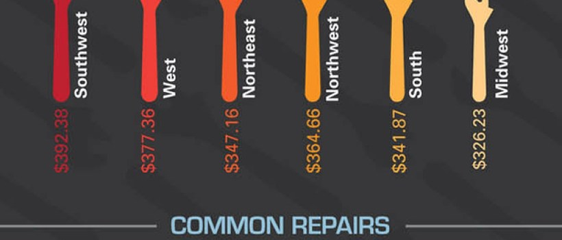 Great Ideas About Auto Repair That Anyone Can Use