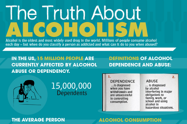 125 great anti alcohol and anti