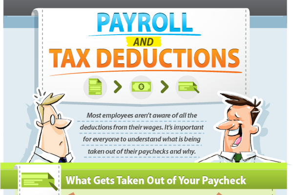 Deductions Tax 2013 And Credits