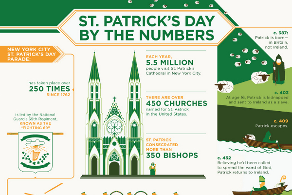 List of 101 Catchy St Patricks Day Slogans - BrandonGaille.com