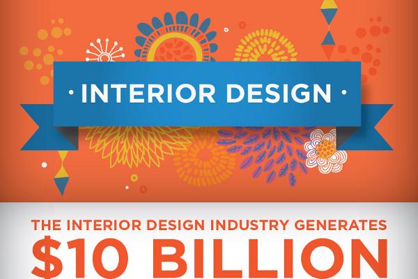 14 Fantastic Interior Design Marketing Ideas