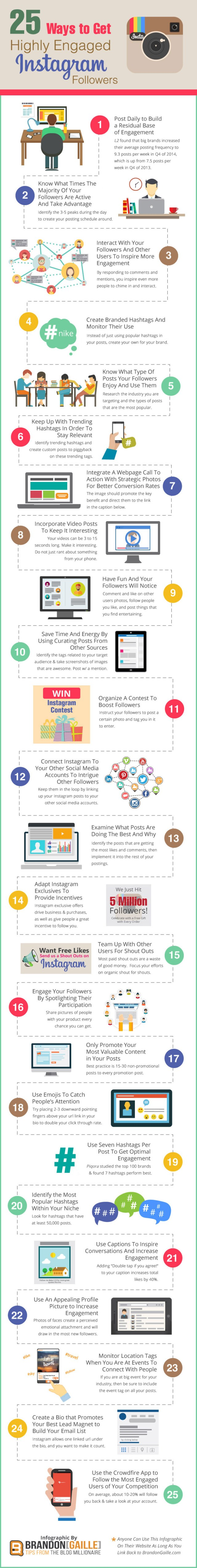 Instagram Marketing Infographic