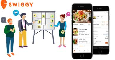 Swiggy Business Model: Money Making Secret Revealed