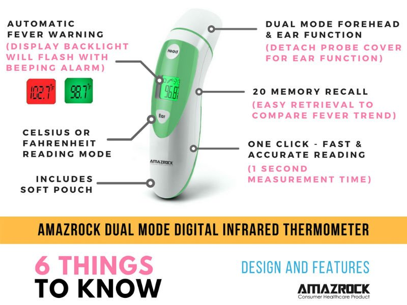 6 Things to Know - Amazrock Digital Thermometer