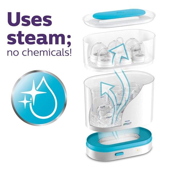 Philips Avent 3-in-1 Electric Steam Sterilizer (Steam)