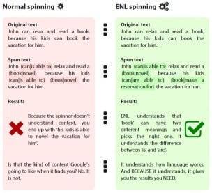 Spin rewriter -ENL Spinning