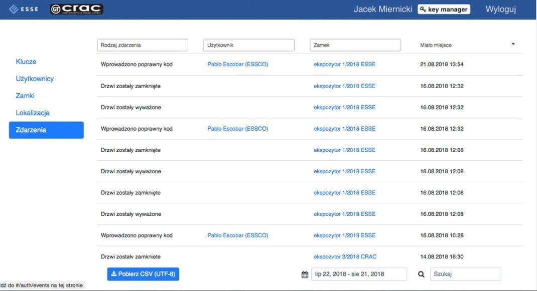 dashboard zdarzenia  Demony RODO a fizyczne zabezpieczenie dostępu do szaf serwerowych dashboard zdarzenia