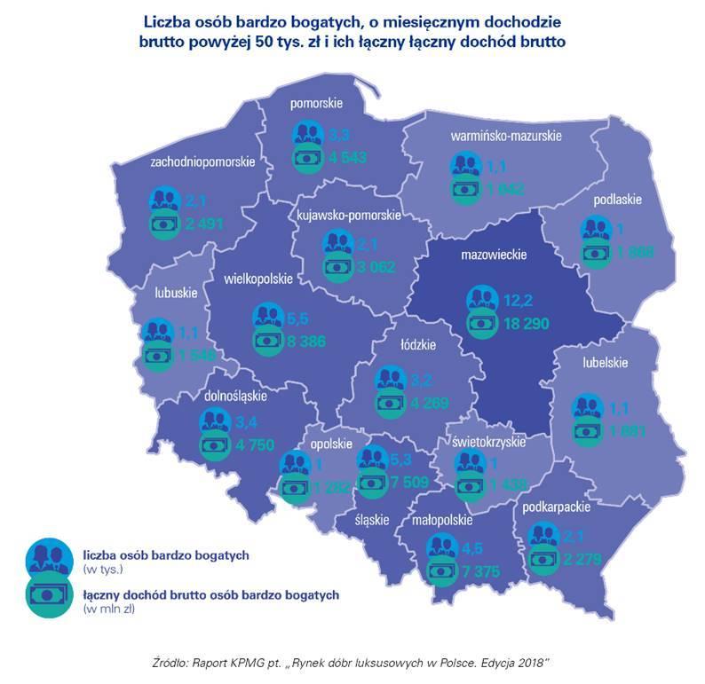 KPMG  Blisko 195 tys. bogatych i bardzo bogatych Polaków napędza rynek dóbr luksusowych image008