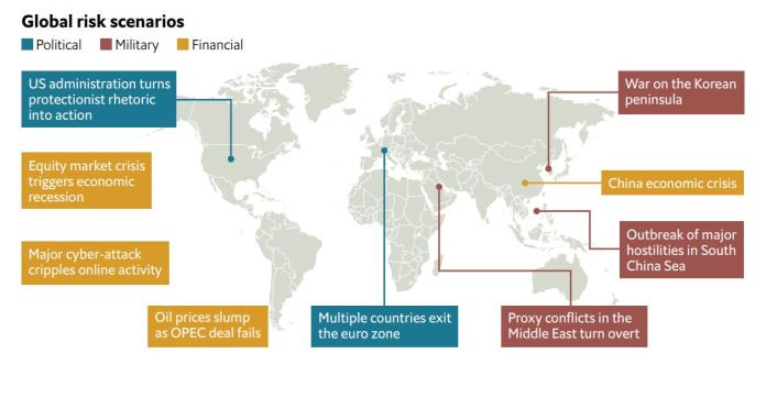 Cause For Concern? The Top 10 Risks To The Global Economy - Brand Spur