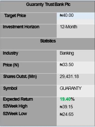 GTI Stock Recommendations For The Week (20/01/2020 - 24/01/2020) - Brand Spur