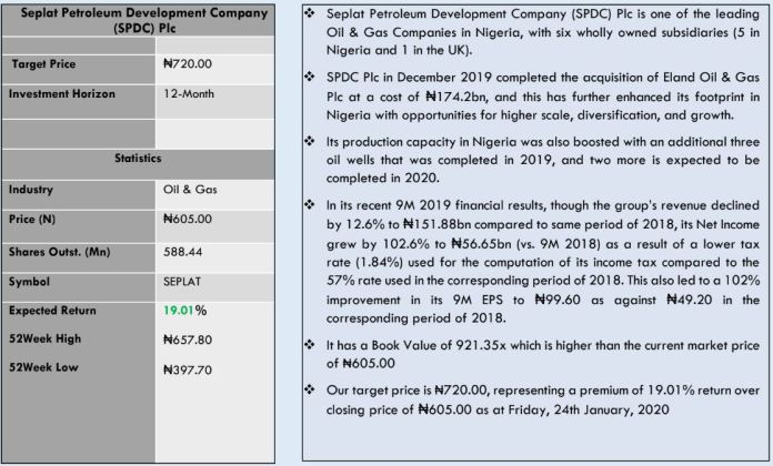 GTI Stock Recommendations For The Week (27/01/2020 - 31/01/2020) - Brand Spur