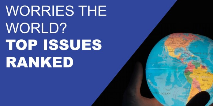 What Worries the World: 44% of people worldwide select COVID-19 as one of the main issues of concern facing their country - Report