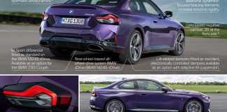 The All-New BMW 2 Series Coupé-Brand Spur Nigeria