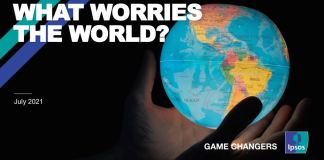 What Worries the World?