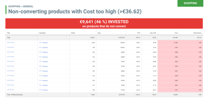 SEISO Google Shopping Analyzer - Report