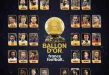 See Full List Of Nominees For The 2021 Ballon d'Or