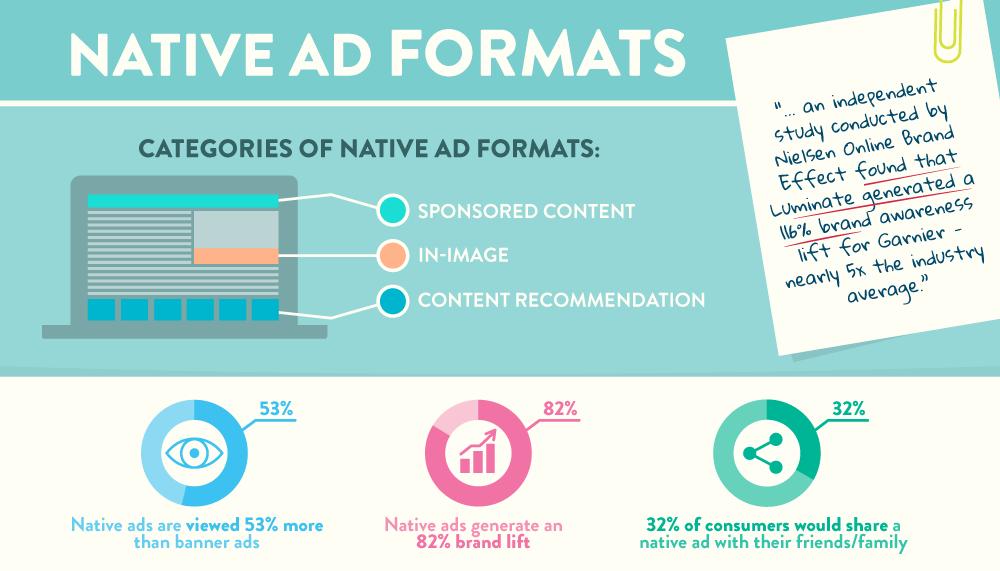 native-advertising-format