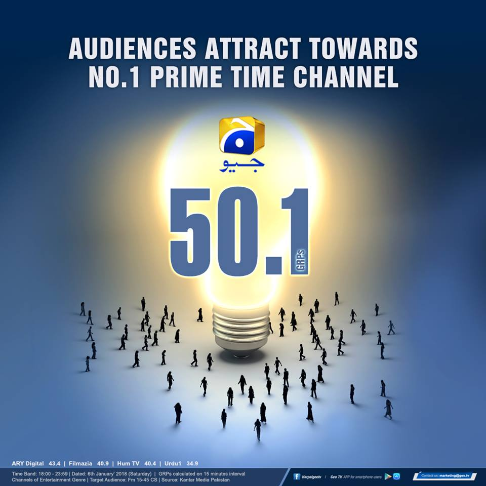 GEO TV & 7th Sky Leading The Entertainment TRPs