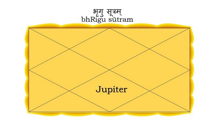 Jupiter in the Seventh house