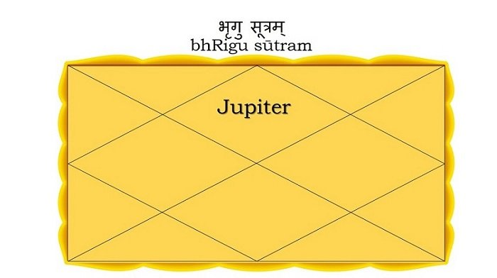 Jupiter in the First House