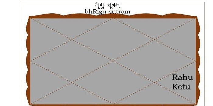 Rahu or Ketu in the Ninth house