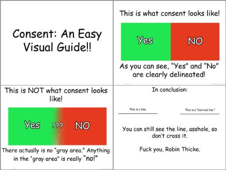 Visual Guide to Consent - edgebug on Tumblr