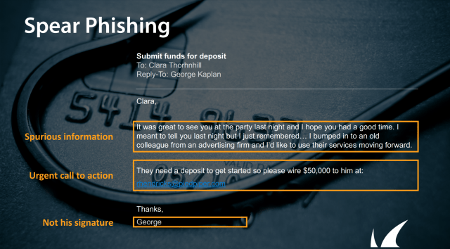 Anatomy of spear phishing email