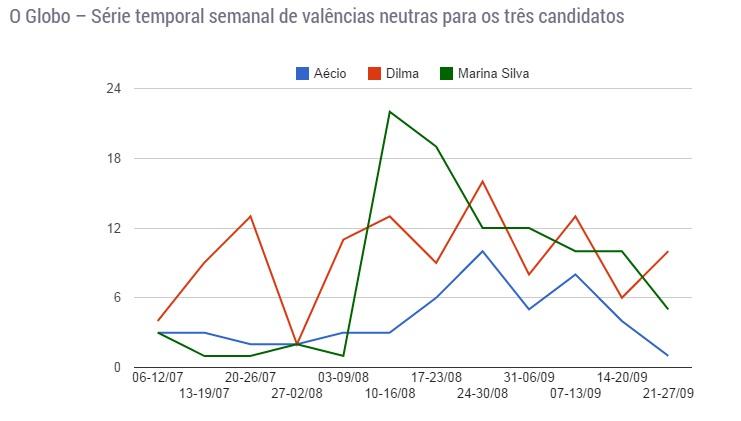 grafico manche6
