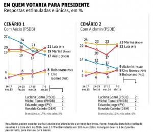 datafolha1