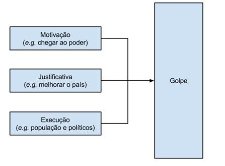 diagrama midia1