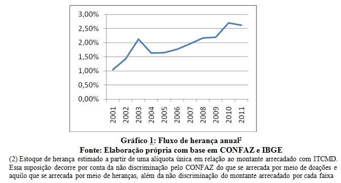 grafico albano