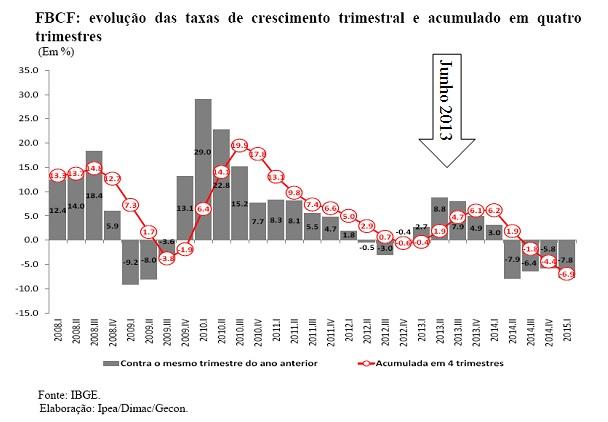 grafico cassio1