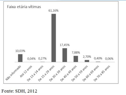 grafico homofobia 2