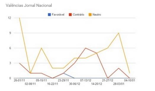 grafico manche2