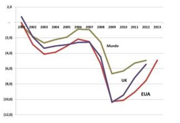 grafico marco2