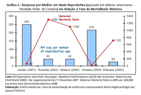 grafico1-rafaelsilva