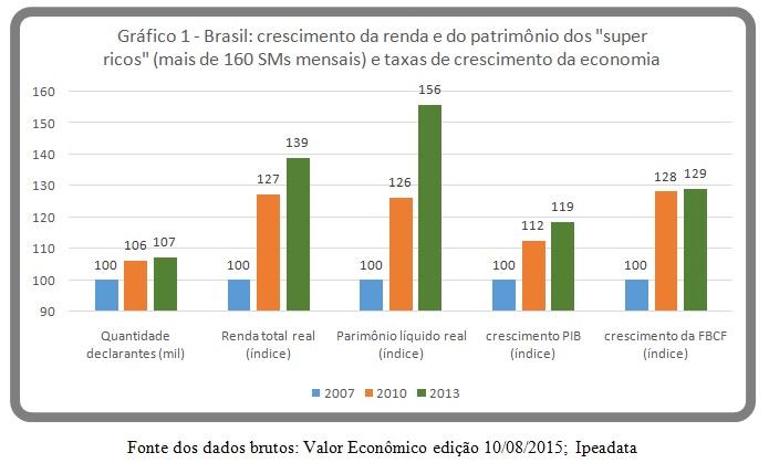 grafico1_carlos eduardo