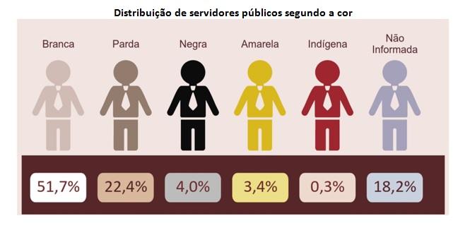 quadro negros setor publico
