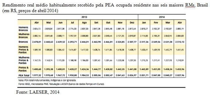 tabela desigualdade3