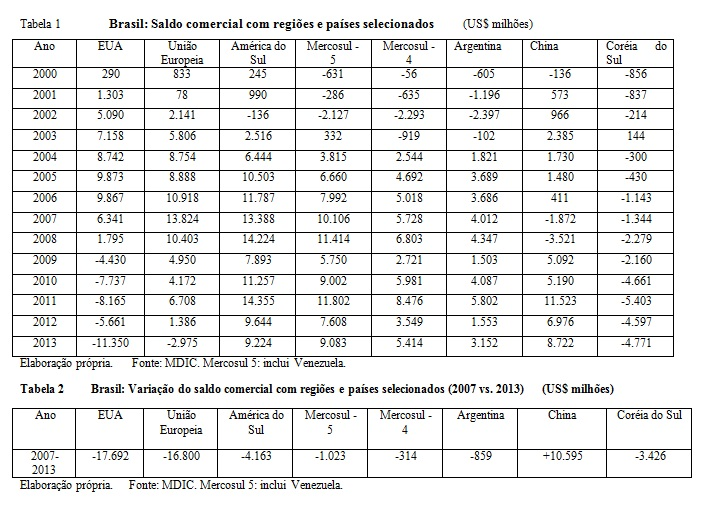 tabela pp3