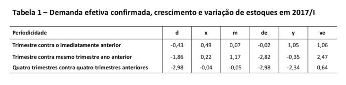 tabela1-summa_e_cia