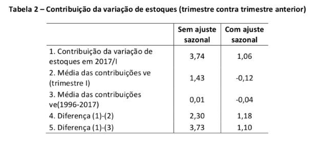 tabela2-summa_e_cia