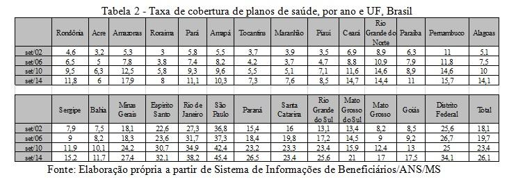 tabela2_ana