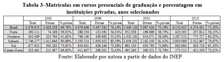tabela3 ensino