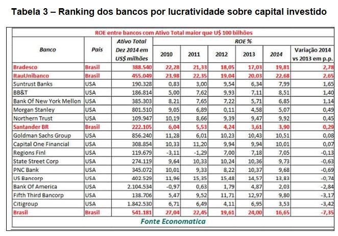 tabela3-ranking